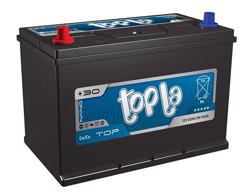 Top JIS