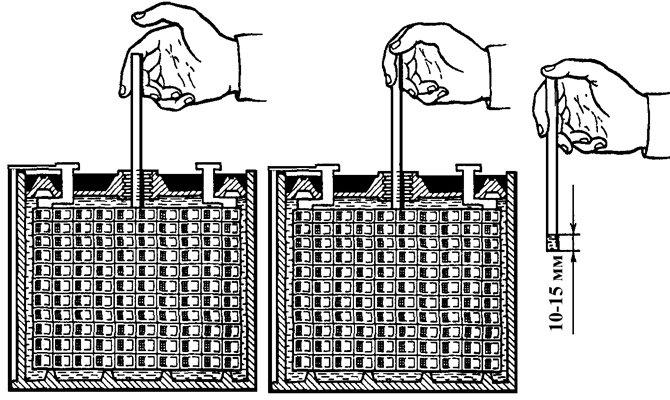 Уровень и плотность электролита в акб проверяется