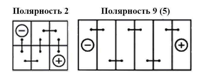 полярность 2 и 9