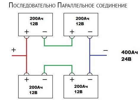Последовательно-параллельное соединение батарей