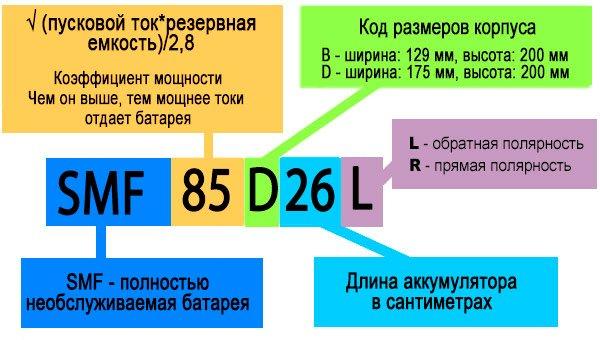Расшифровка обозначений