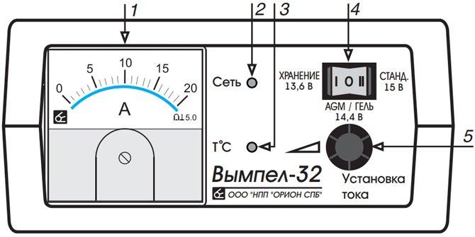 Устройство Орион Вымпел 30